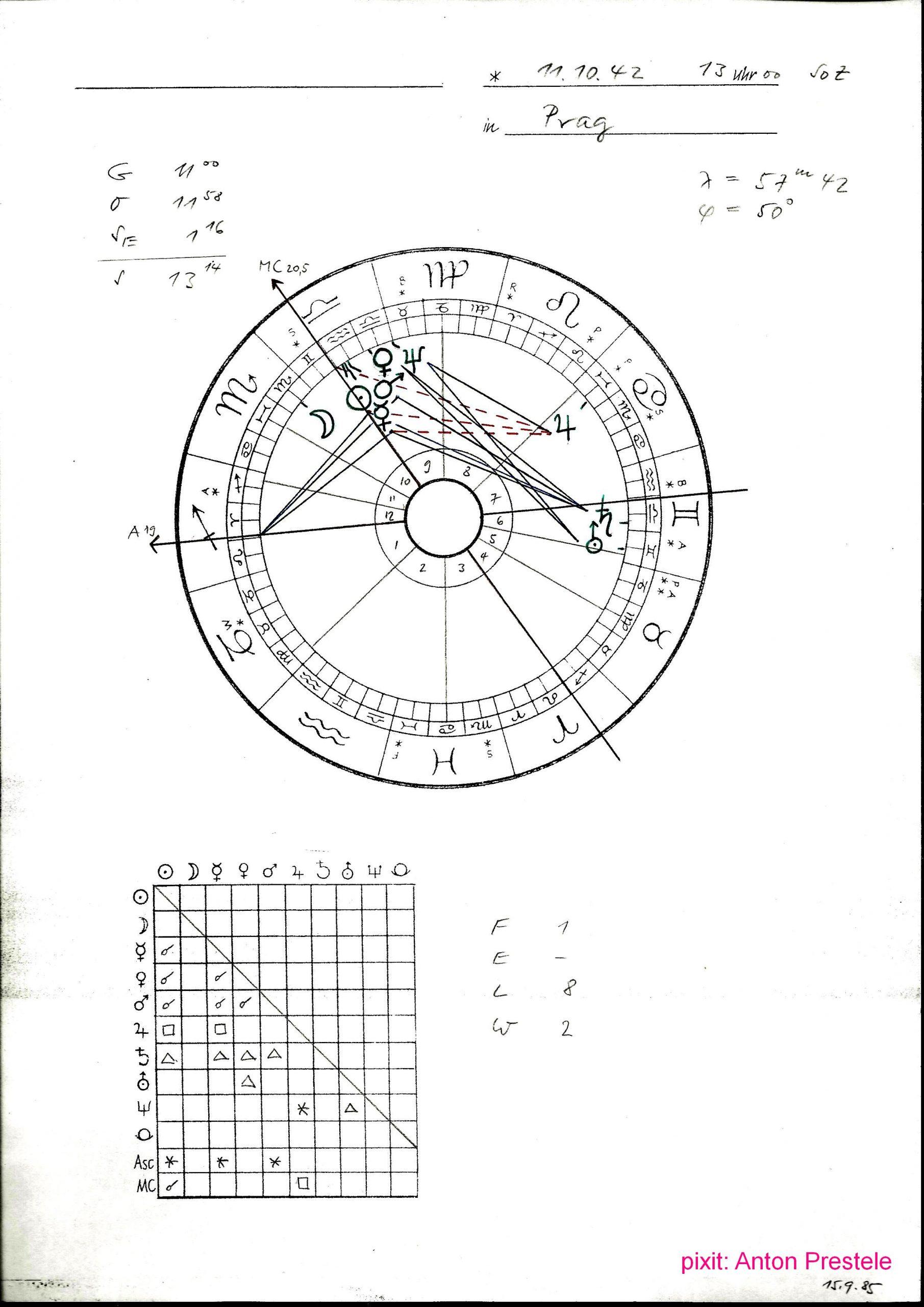 Astrogramm WeHo - Autor: Anton Prestele